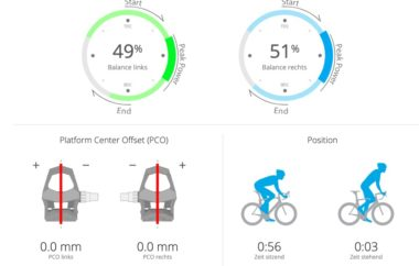 Favero Assioma nun mit IAV Cycling Dynamics tests technik Update Leistungsmesser Garmin Firmware Favero